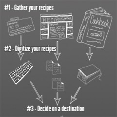 Organize Your Recipes [Organization #12] July 2012